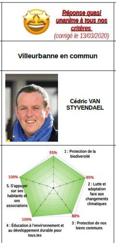 Cédric VAN STYVENDAEL